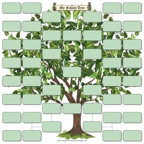 28 best images about genealogy and family tree on