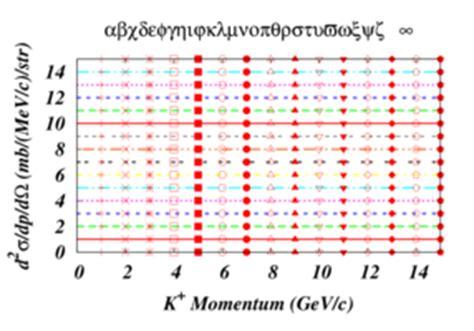 gnuplot line color gnuplot exles