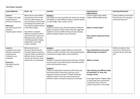 lesson plan template city and guilds msc1986 profile tes