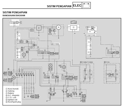 wiring diagram pengapian jupiter mx webnotex