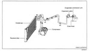 98 volkswagen jetta gls the ac and cruise wiring diagram