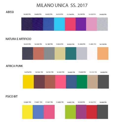 Pantone Spring Summer 2017 tendenze kid girl milano unica ss2017 trend stock