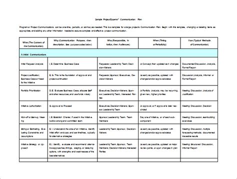 Comms Plan Template 8 project communication plan templates free sle