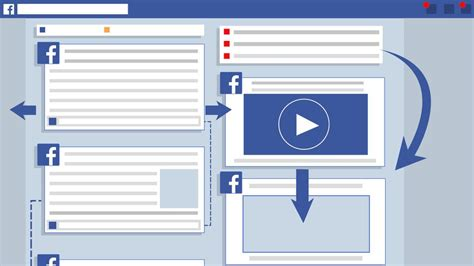 facebook timeline mashable facebook s news feed what changed and why