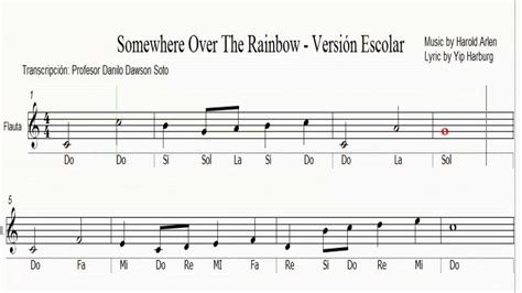 Standard Sing Crome Panjang Per somewhere the rainbow