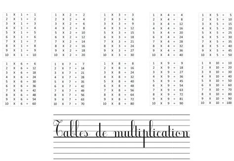Table De Multiplication by Table De Multiplication 224 Imprimer De 1 A 10
