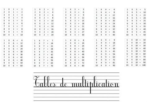 table de multiplication 224 imprimer de 1 a 10