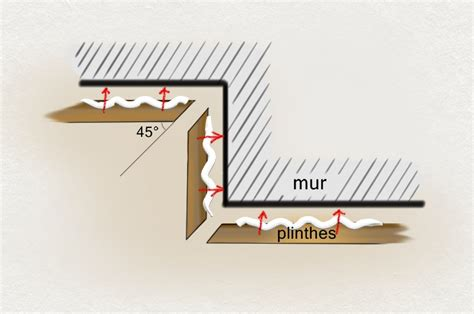 Couper Angle Plinthe by Pas 224 Pas Coller Des Plinthes En Bois Ou En Mdf
