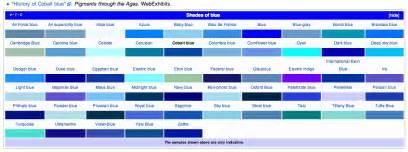 shades of blue color names cynandthecity shades of blue