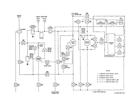 water system schematic illustration get free image about