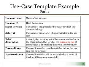 use cases template use template doliquid