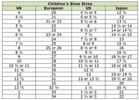 and boy shoe size conversion clothing size conversion charts shoe size conversion