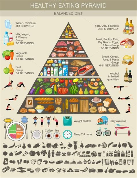 the healthy edit creative editing techniques for perfecting your books best 25 food pyramid ideas on healthy diet