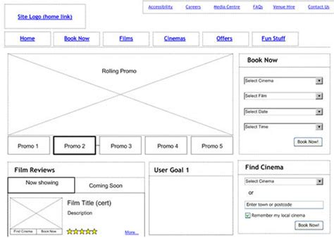 wireframing experience ux