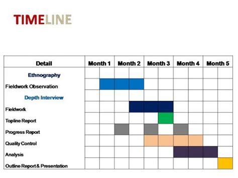 thesis timeline template dissertation timeline exles images