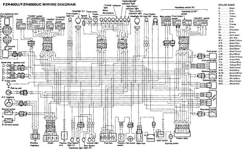 cdi ignition schematics on 1991 fzr 600 get free image