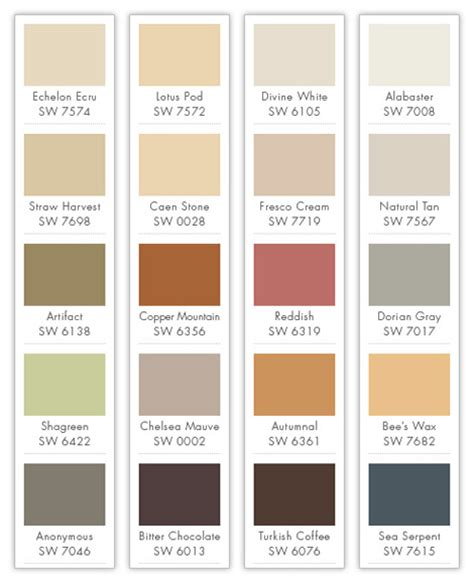 28 19 best paint color schemes favorites from the 2015 paint color forecasts paint 25