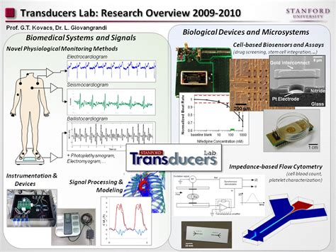 stanford integrated circuits lab linear integrated circuits lab course objectives 28 images lic linear integrated circuits