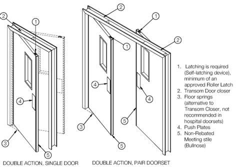 door closer diagram schematic for door hinge latches for doors elsavadorla