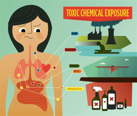 toxic household chemicals chemicals what s new in eco materials