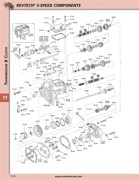 harley 5 speed transmission diagram wiring diagram 2002 harley davidson fatboy wiring get
