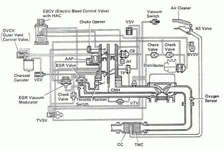 2000 ford contour vacuum diagram auto engine and parts diagram 2000 ford contour fuse box diagram fixya html autos post