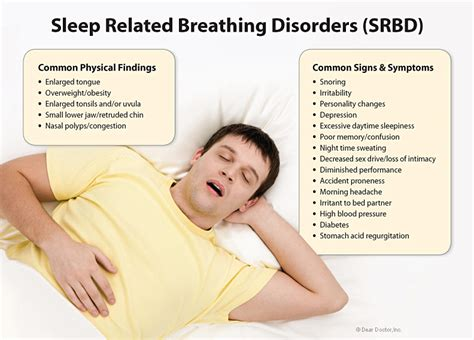 7 Signs You Sleeping Problems by Sleep Disorders