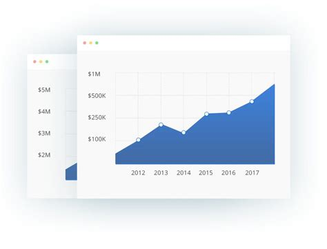 avada theme graph ecommerce training and courses ecommerce mvp
