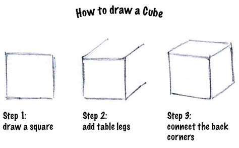How To Make A Paper Cube Step By Step - drawing simple shapes mrs lundgren s room