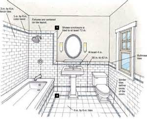 bathroom tile layout ideas best 25 bathroom tile designs ideas on