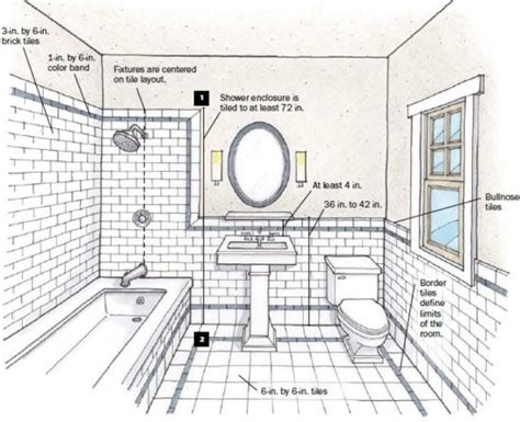 how to select bathroom tiles how to select bathroom tile adore your place interior