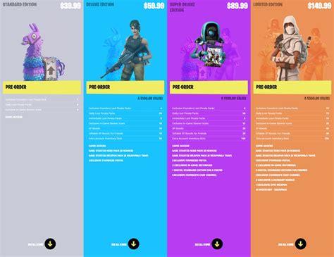 fortnite editions fortnite classes tier list best characters 2017