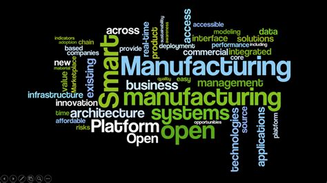smarter technologies smart manufacturing fast technologies