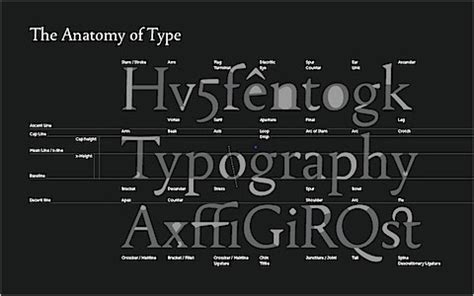 design font rules 50 helpful typography tools and resources smashing magazine
