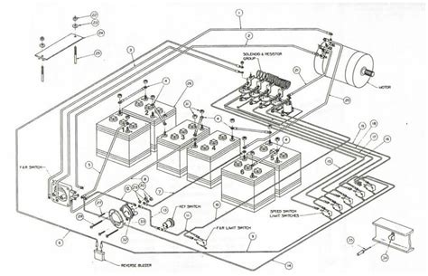 battery wiring diagram for club car diagrams wiring club car 36v wiring diagram best free