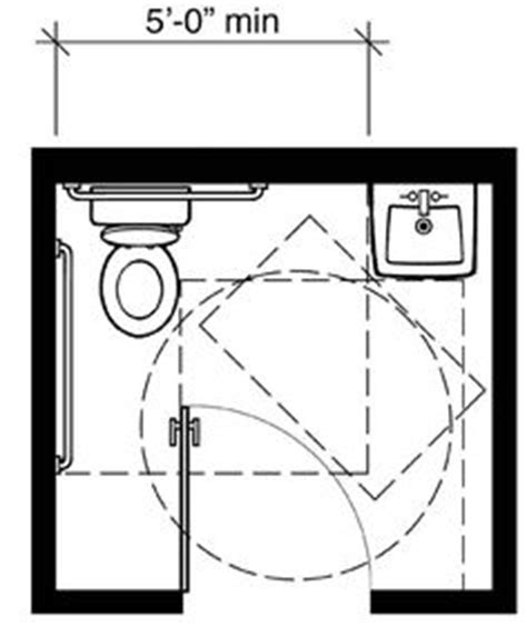 ada door swing 1000 images about diagrams ada on pinterest restroom