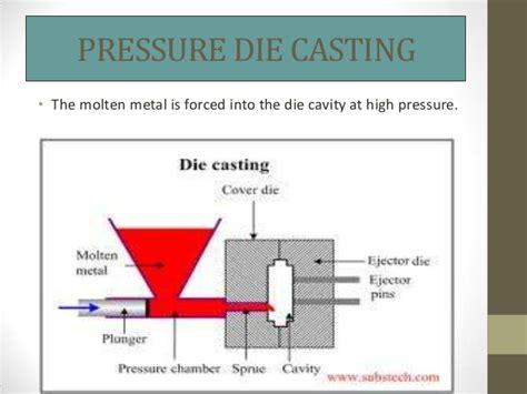 metal heat treatment process metal work process and heat treatment on steel