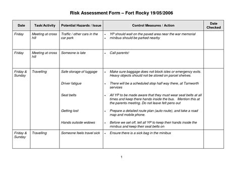 exle of risk assessment report template best photos of risk assessment exles safety risk assessment form risk assessment form