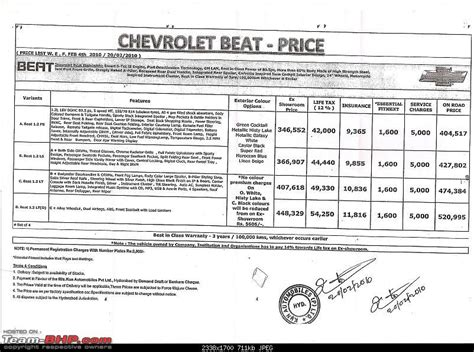 chevrolet beat price list chevrolet beat test drive review page 38 team bhp