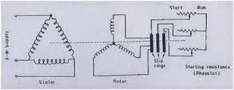 slip ring motor diagram electrical standards slip ring induction motors starting