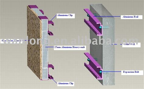 80 Square Meters by Stone Exterior Wall Cladding System View Exterior Wall
