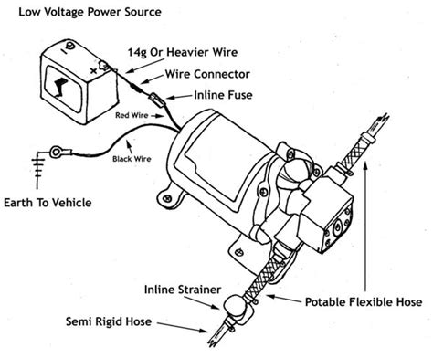 wiring a shur flo switch to v wiring free engine