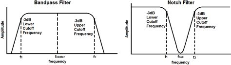 q factor calculator inductor calculate the quality factor q of the inductor at this resonant frequency 28 images quality