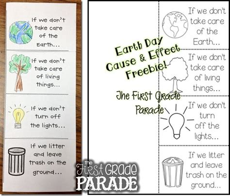 few lines on day earth day the grade parade bloglovin