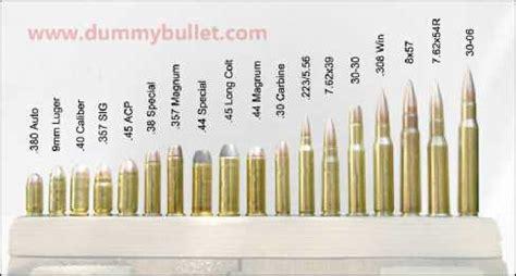 smart car sizeparison bullet caliber size chart source tuningpp rifle caliber