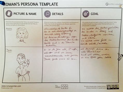 design persona template how user personas will make your prototypes better
