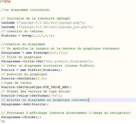 faire un diagramme circulaire en ligne cr 233 ation d un diagramme circulaire en php gr 226 ce 224 la