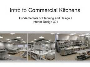 Commercial Kitchen Design Standards by Intro To Commercial Kitchen Design
