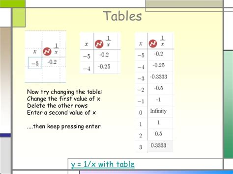table and graph calculator brokeasshome com