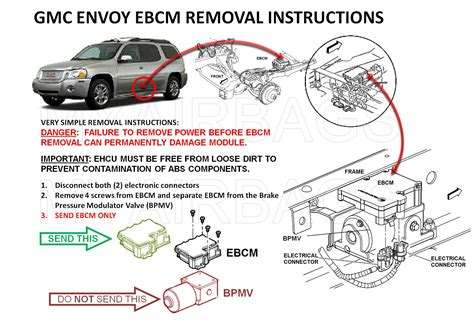 transmission control 1999 gmc envoy user handbook cabin air filter on gmc truck cabin free engine image for user manual download
